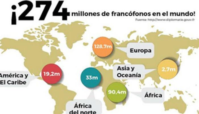 Empleo y actividades gratuitas para celebrar la Semana de la Francofonía