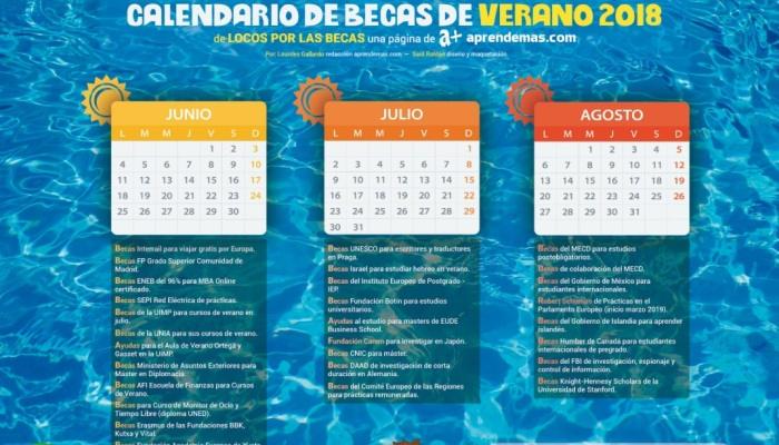 Calendario de Becas de Verano 2018: A por ellas